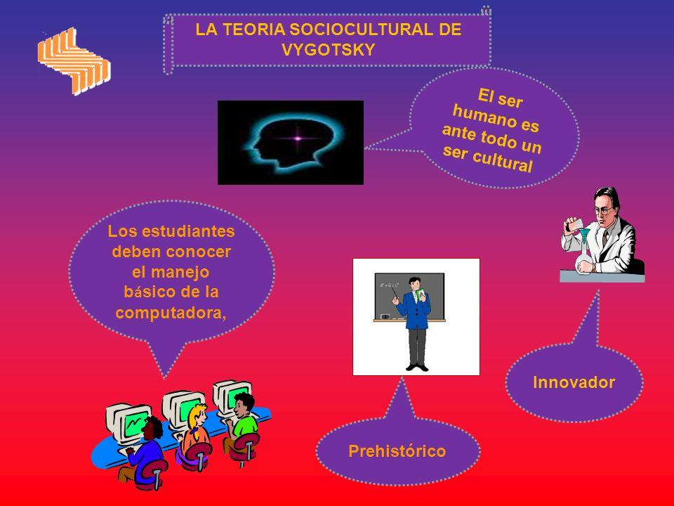 El ser humano es ante todo un ser cultural LA TEORIA SOCIOCULTURAL DE VYGOTSKY Los estudiantes deben conocer el manejo b á sico de la computadora, Inn