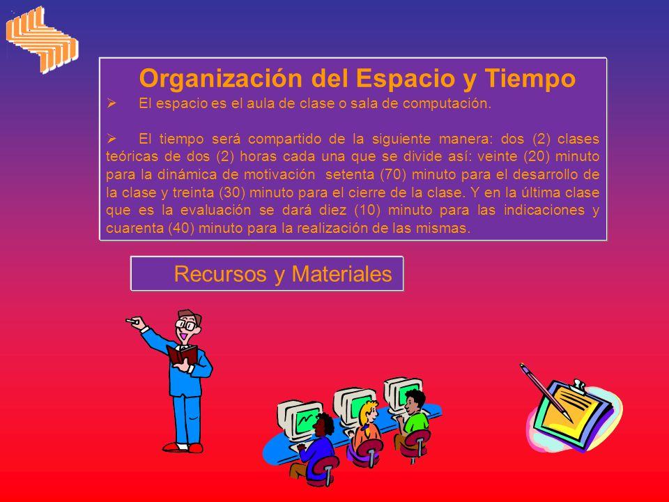 Organización del Espacio y Tiempo El espacio es el aula de clase o sala de computación. El tiempo será compartido de la siguiente manera: dos (2) clas
