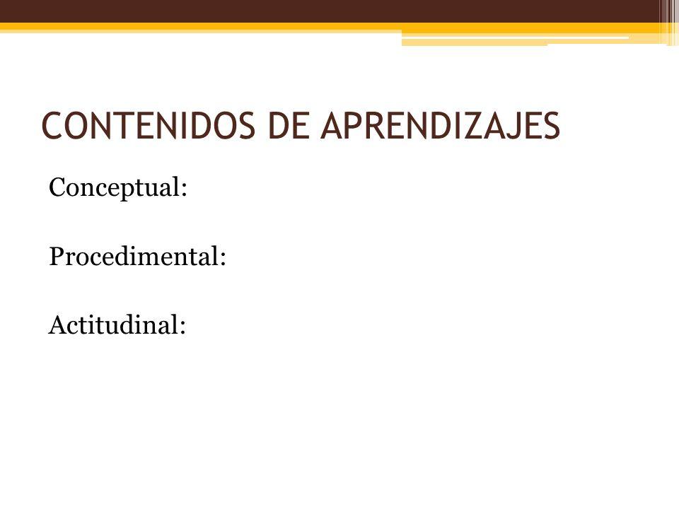 CONTENIDOS DE APRENDIZAJES Conceptual: Procedimental: Actitudinal: