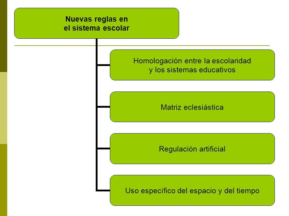 Nuevas reglas en el sistema escolar Homologación entre la escolaridad y los sistemas educativos Matriz eclesiástica Regulación artificial Uso específi