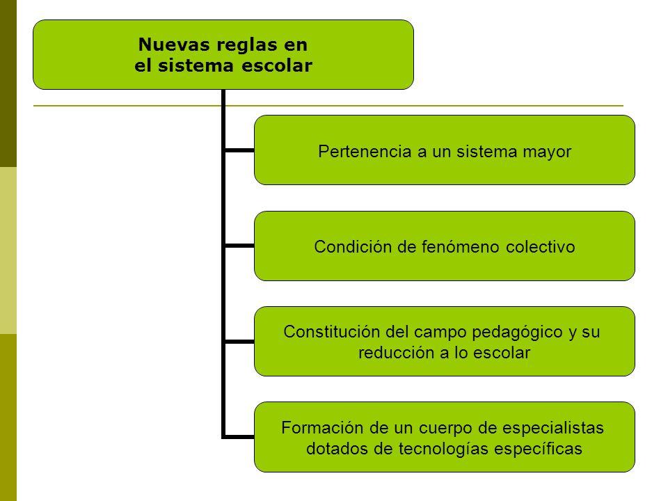 Nuevas reglas en el sistema escolar Pertenencia a un sistema mayor Condición de fenómeno colectivo Constitución del campo pedagógico y su reducción a