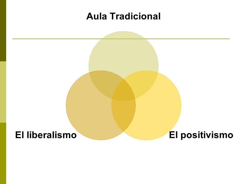 Aula Tradicional El positivismo El liberalismo
