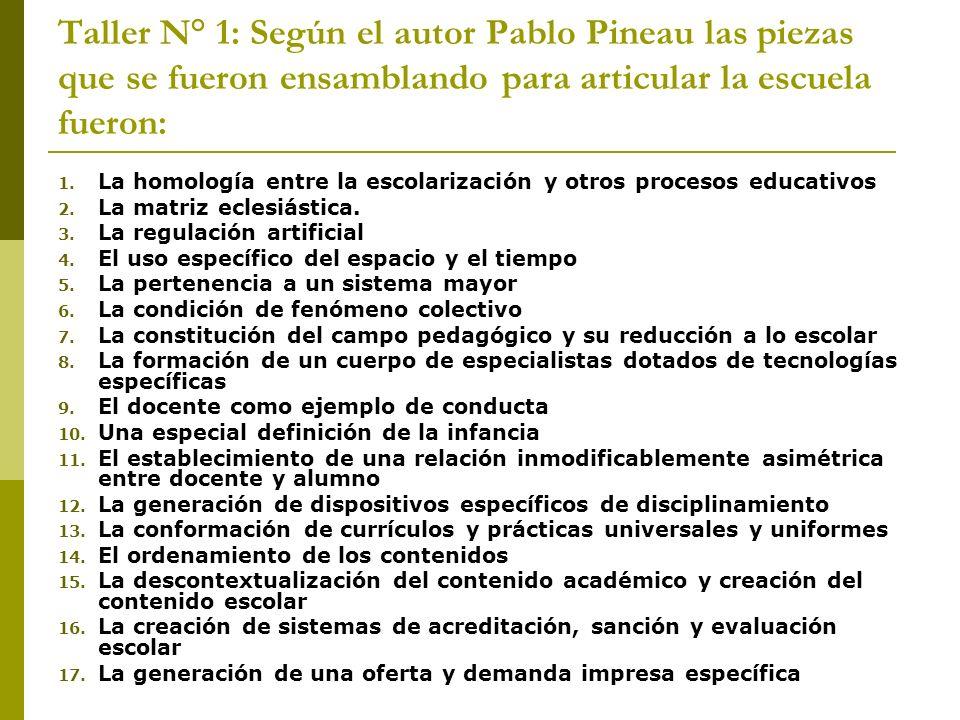 Taller N° 1: Según el autor Pablo Pineau las piezas que se fueron ensamblando para articular la escuela fueron: 1. La homología entre la escolarizació