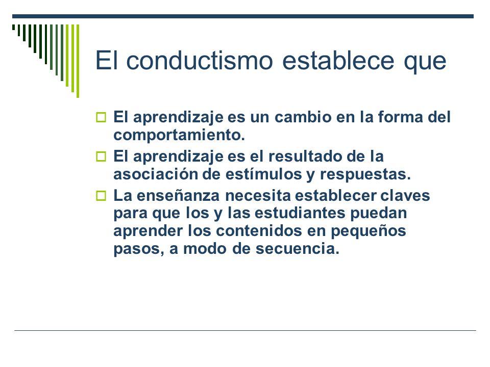 El conductismo establece que El aprendizaje es un cambio en la forma del comportamiento. El aprendizaje es el resultado de la asociación de estímulos
