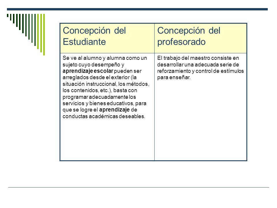 Concepción del Estudiante Concepción del profesorado Se ve al alumno y alumna como un sujeto cuyo desempeño y aprendizaje escolar pueden ser arreglado