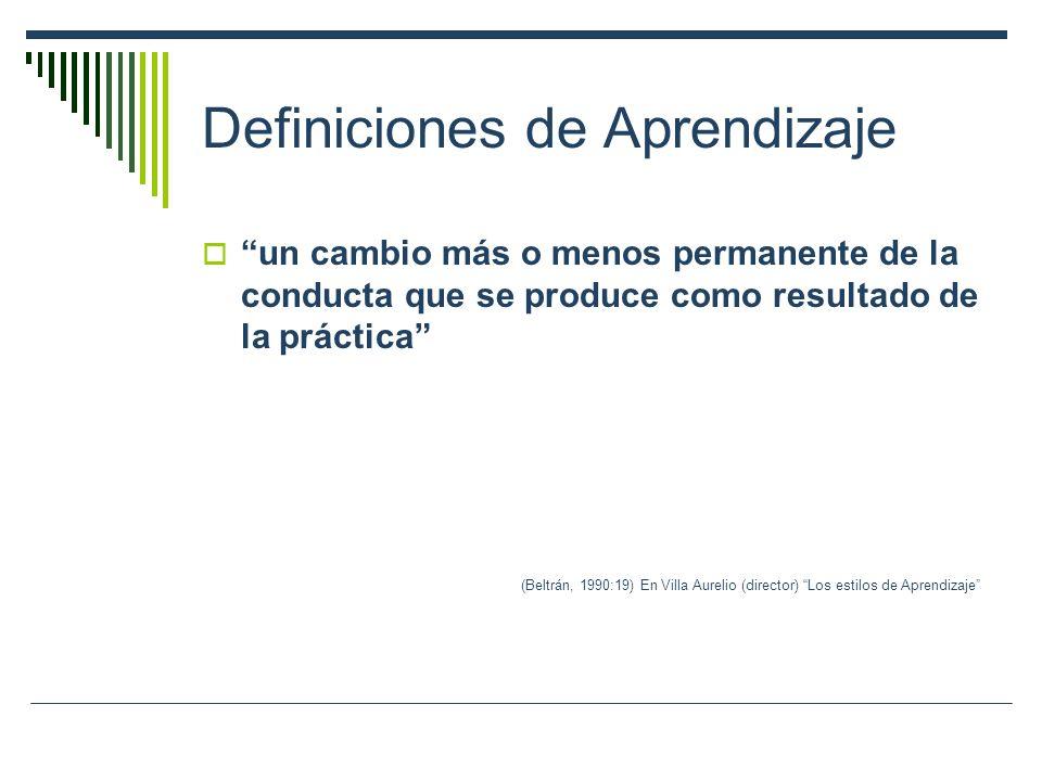 Definiciones de Aprendizaje un cambio más o menos permanente de la conducta que se produce como resultado de la práctica (Beltrán, 1990:19) En Villa Aurelio (director) Los estilos de Aprendizaje