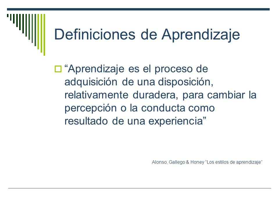 Definiciones de Aprendizaje Aprendizaje es el proceso de adquisición de una disposición, relativamente duradera, para cambiar la percepción o la conducta como resultado de una experiencia Alonso, Gallego & Honey Los estilos de aprendizaje