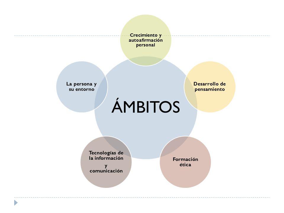 ÁMBITOS Crecimiento y autoafirmación personal Desarrollo de pensamiento Formación ética Tecnologías de la información y comunicación La persona y su e