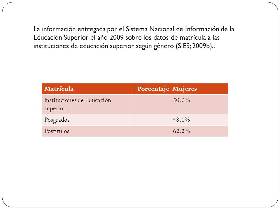 La información entregada por el Sistema Nacional de Información de la Educación Superior el año 2009 sobre los datos de matrícula a las instituciones