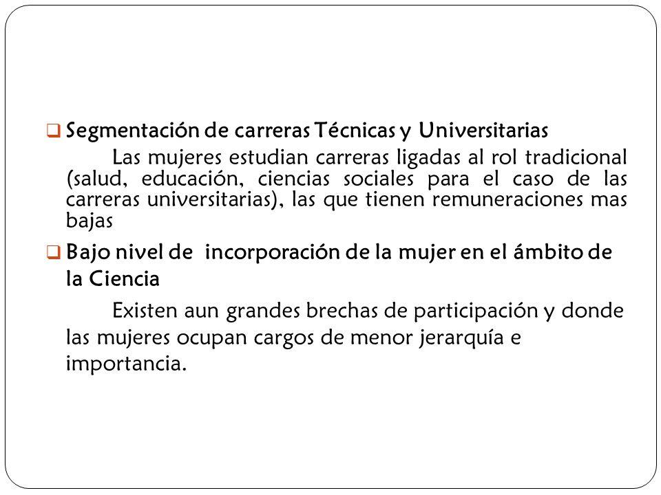 Segmentación de carreras Técnicas y Universitarias Las mujeres estudian carreras ligadas al rol tradicional (salud, educación, ciencias sociales para