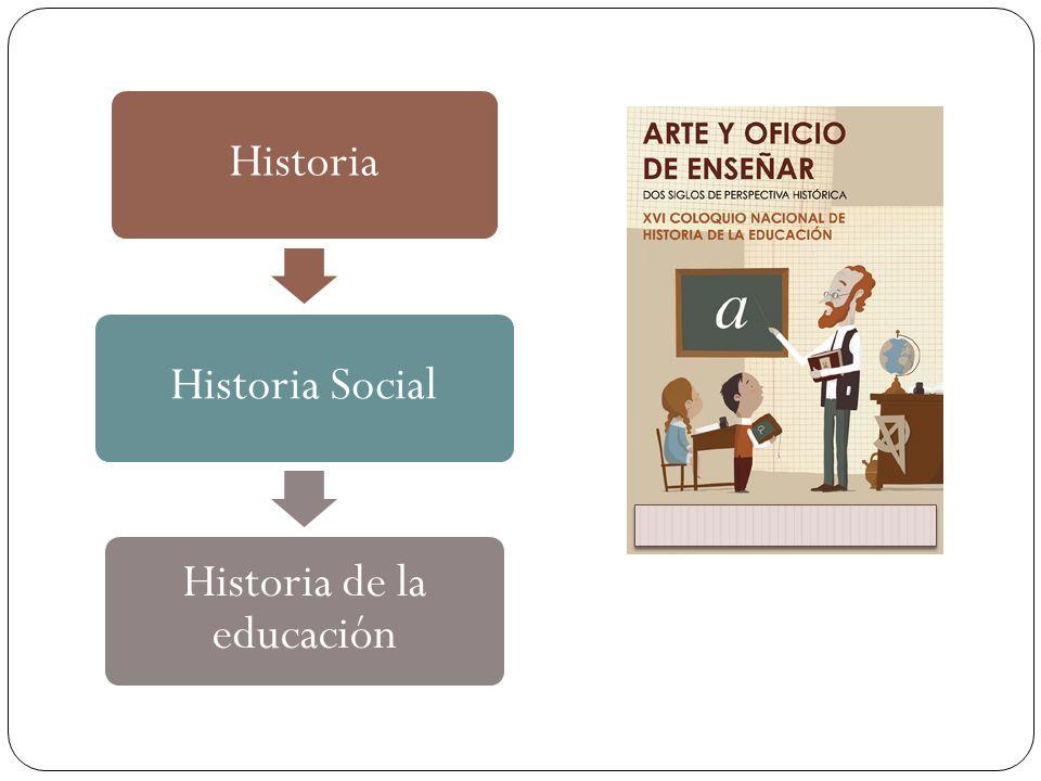 HistoriaHistoria Social Historia de la educación