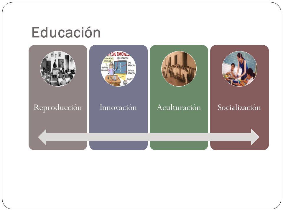 Educación ReproducciónInnovaciónAculturaciónSocialización
