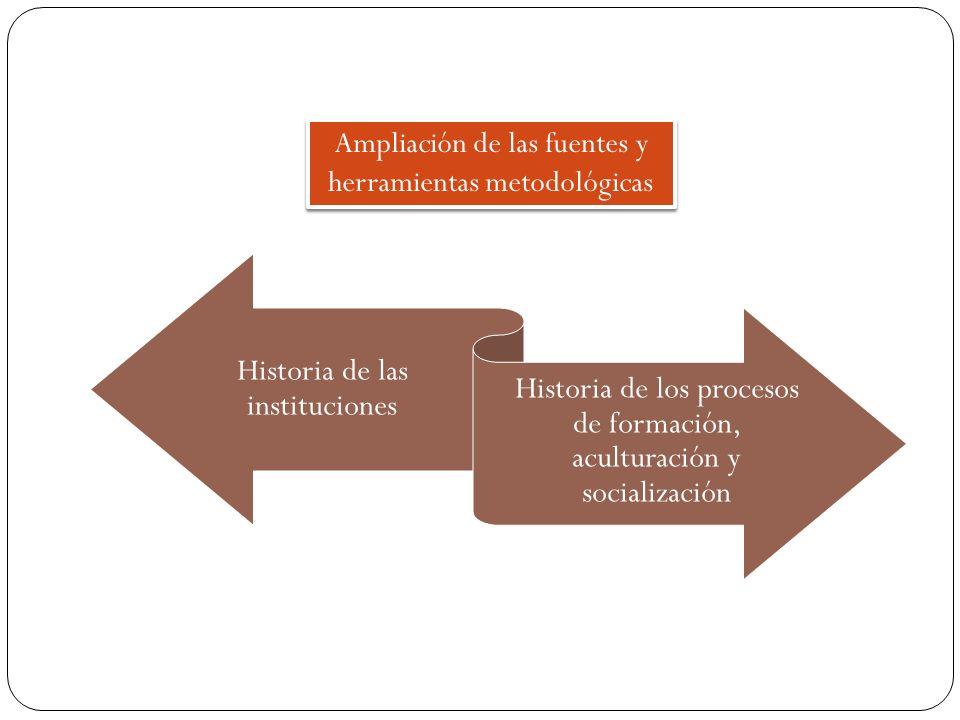 Historia de las instituciones Historia de los procesos de formación, aculturación y socialización Ampliación de las fuentes y herramientas metodológic