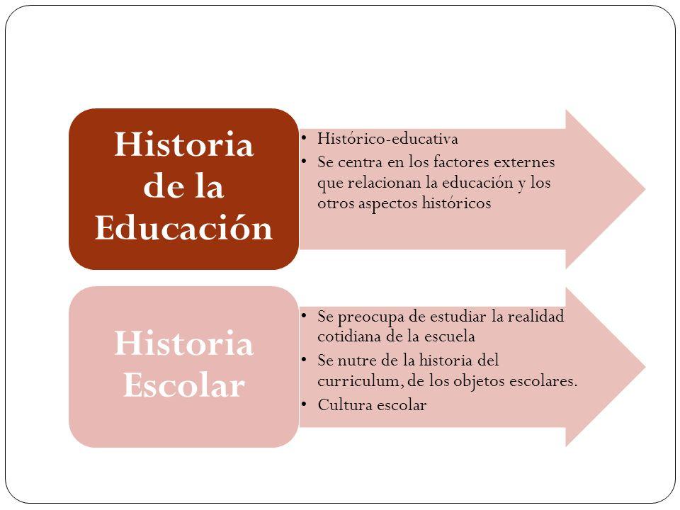 Histórico-educativa Se centra en los factores externes que relacionan la educación y los otros aspectos históricos Historia de la Educación Se preocup