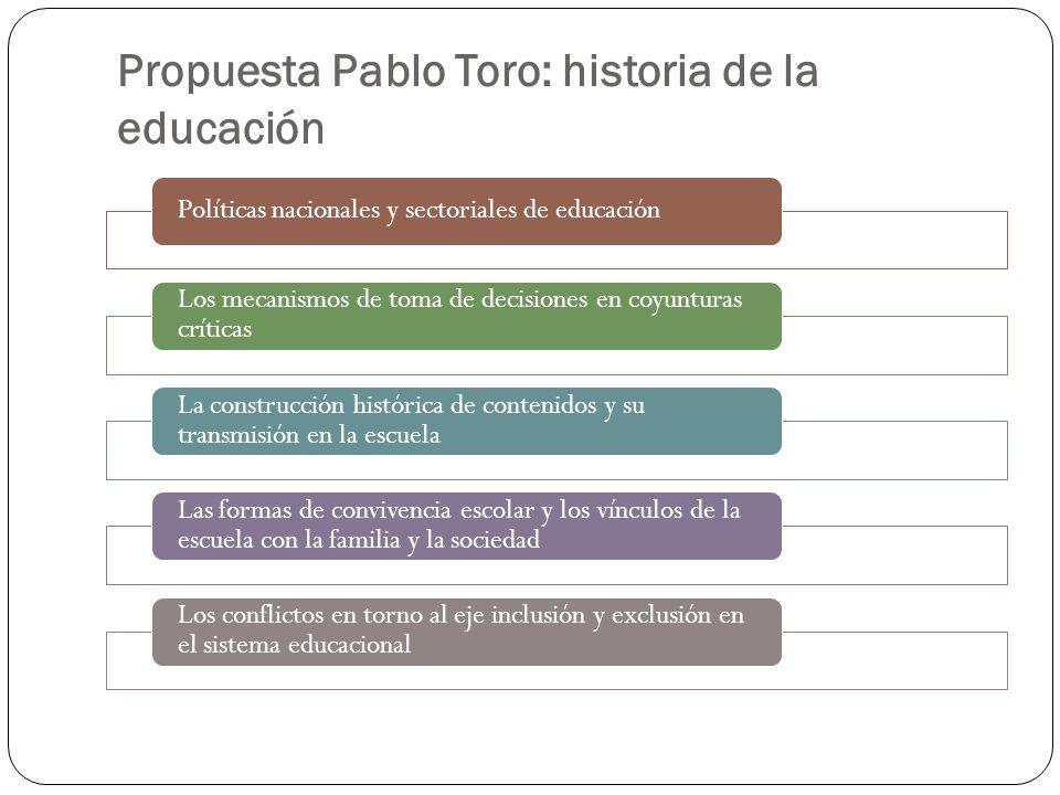 Propuesta Pablo Toro: historia de la educación Políticas nacionales y sectoriales de educación Los mecanismos de toma de decisiones en coyunturas crít