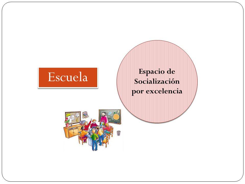 Escuela Espacio de Socialización por excelencia