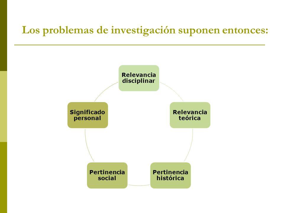 Los problemas de investigación suponen entonces: Relevancia disciplinar Relevancia teórica Pertinencia histórica Pertinencia social Significado person