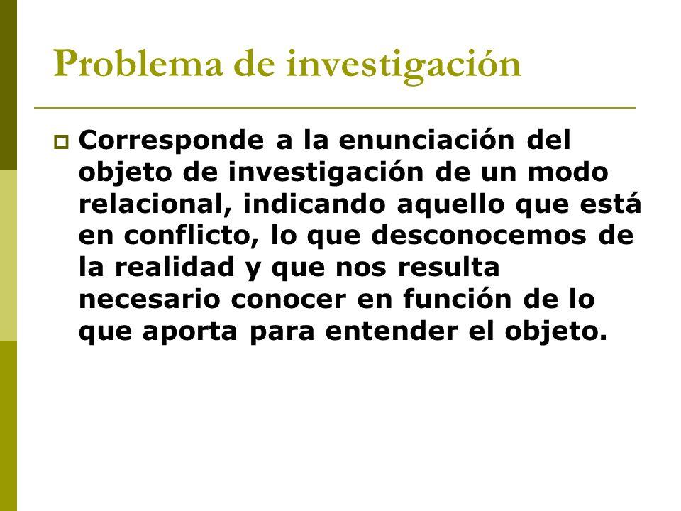 Problema de investigación Corresponde a la enunciación del objeto de investigación de un modo relacional, indicando aquello que está en conflicto, lo