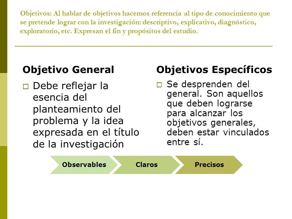 Objetivos: Al hablar de objetivos hacemos referencia al tipo de conocimiento que se pretende lograr con la investigación: descriptivo, explicativo, di