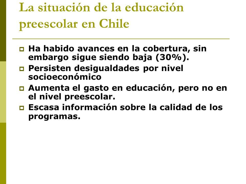 La situación de la educación preescolar en Chile Ha habido avances en la cobertura, sin embargo sigue siendo baja (30%). Persisten desigualdades por n