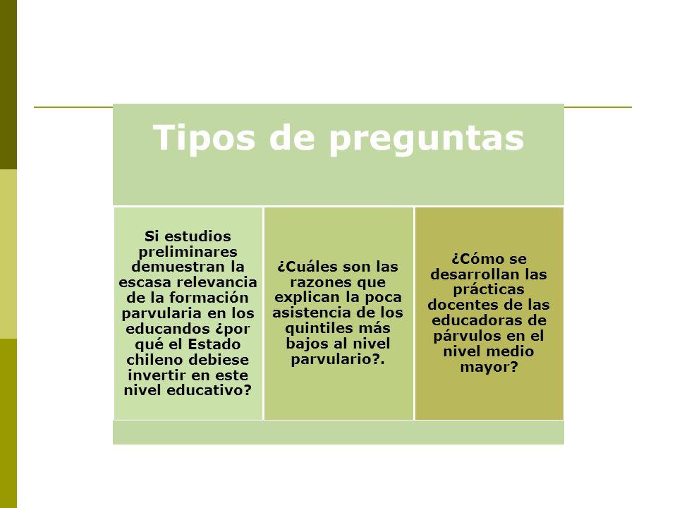 Tipos de preguntas Si estudios preliminares demuestran la escasa relevancia de la formación parvularia en los educandos ¿por qué el Estado chileno deb