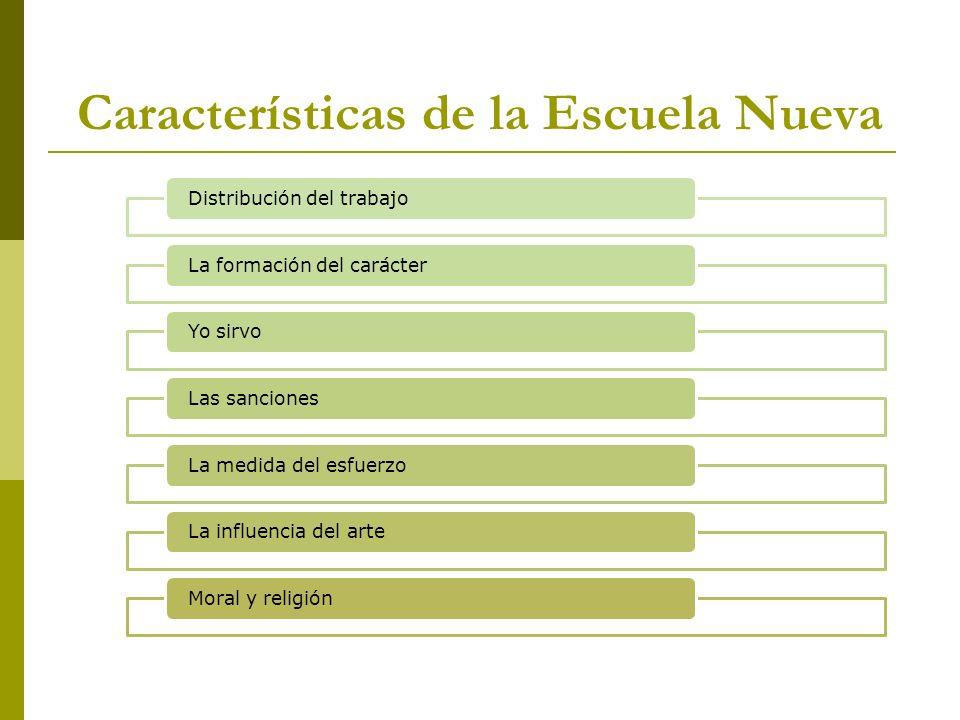 Características de la Escuela Nueva Distribución del trabajoLa formación del carácterYo sirvoLas sancionesLa medida del esfuerzoLa influencia del arte