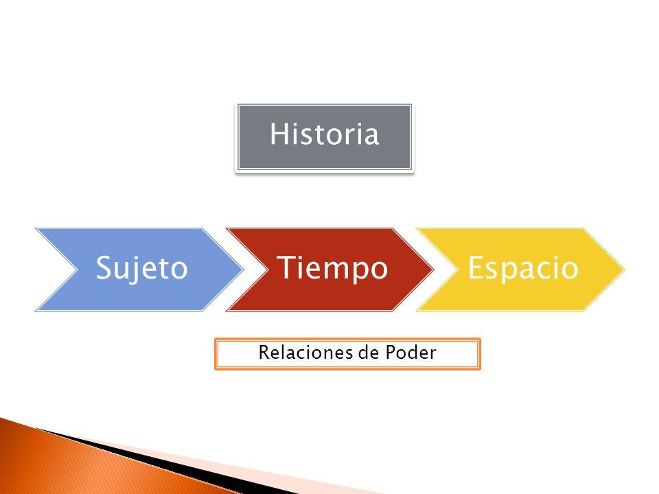 SujetoTiempoEspacio Historia Relaciones de Poder