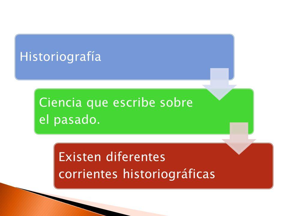Historiografía Ciencia que escribe sobre el pasado. Existen diferentes corrientes historiográficas