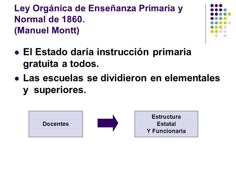Ley Orgánica de Enseñanza Primaria y Normal de 1860. (Manuel Montt) El Estado daría instrucción primaria gratuita a todos. Las escuelas se dividieron