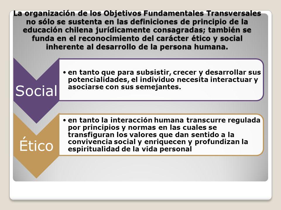 La organización de los Objetivos Fundamentales Transversales no sólo se sustenta en las definiciones de principio de la educación chilena jurídicament