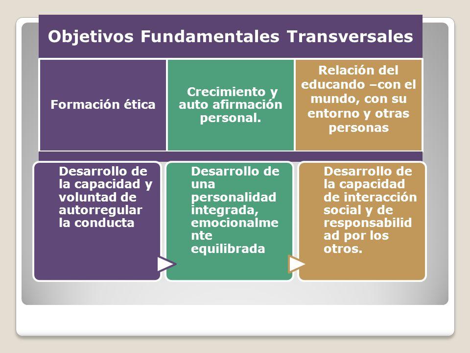 Objetivos Fundamentales Transversales Formación ética Crecimiento y auto afirmación personal. Relación del educando –con el mundo, con su entorno y ot