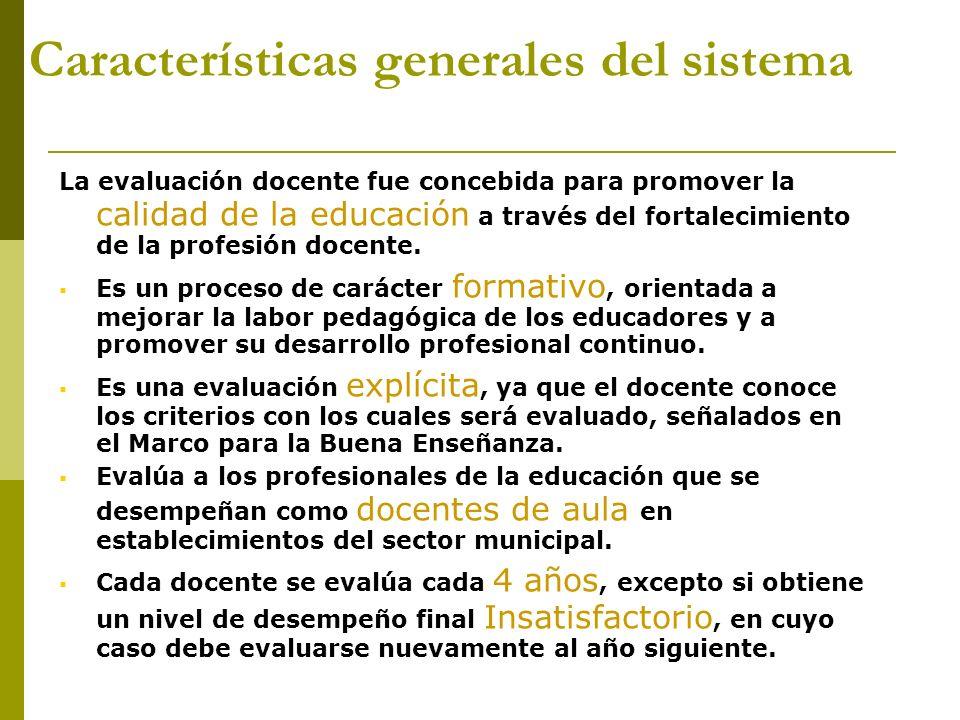 Consecuencias de la evaluación Evaluación Docente ASIGNACIÓN VARIABLE POR DESEMPEÑO INDIVIDUAL ASIGNACIÓN VARIABLE POR DESEMPEÑO INDIVIDUAL PLANES DE SUPERACIÓN PROFESIONAL PLANES DE SUPERACIÓN PROFESIONAL EVALUACIÓN AL AÑO SIGUIENTE EVALUACIÓN AL AÑO SIGUIENTE DESTACADO COMPETENTE BÁSICO INSATISFACTORIO RECONOCIMIENTO MÉRITO DOCENTE APOYO DESARROLLO DOCENTE CUMPLIMIENTO ESTÁNDARES MÍNIMOS HACIA UNA CARRERA DOCENTE BASADA EN EL MÉRITO Y EL MEJORAMIENTO CONTINUO
