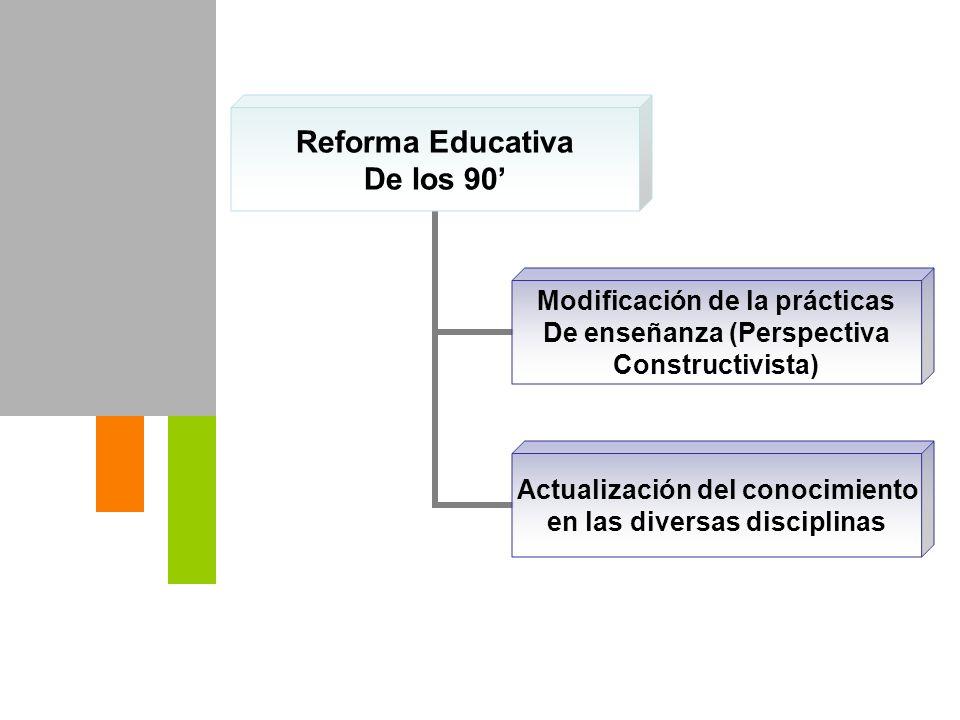 Reforma Educativa De los 90 Modificación de la prácticas De enseñanza (Perspectiva Constructivista) Actualización del conocimiento en las diversas dis