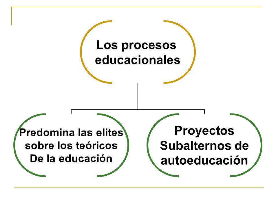 Los procesos educacionales Predomina las elites sobre los teóricos De la educación Proyectos Subalternos de autoeducación