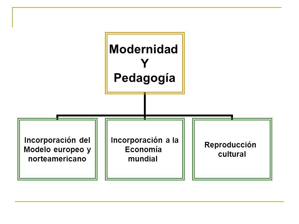 Modernidad Y Pedagogía Incorporación del Modelo europeo y norteamericano Incorporación a la Economía mundial Reproducción cultural