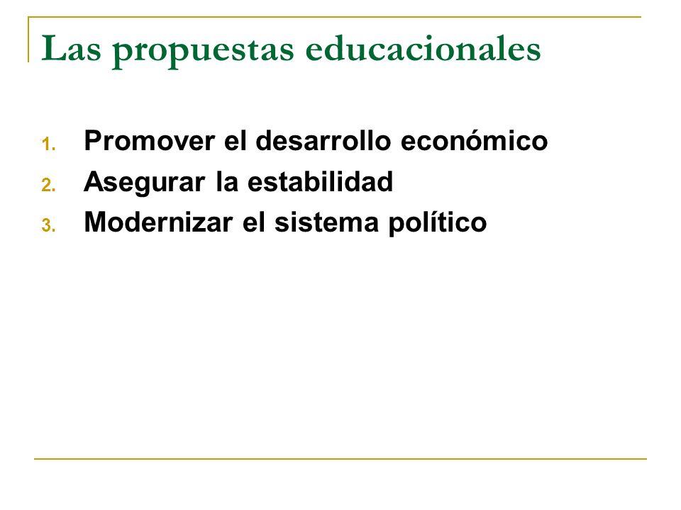 Las propuestas educacionales 1. Promover el desarrollo económico 2.