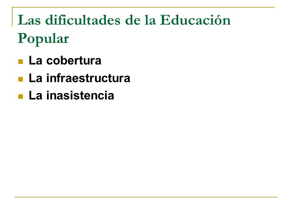 Las dificultades de la Educación Popular La cobertura La infraestructura La inasistencia