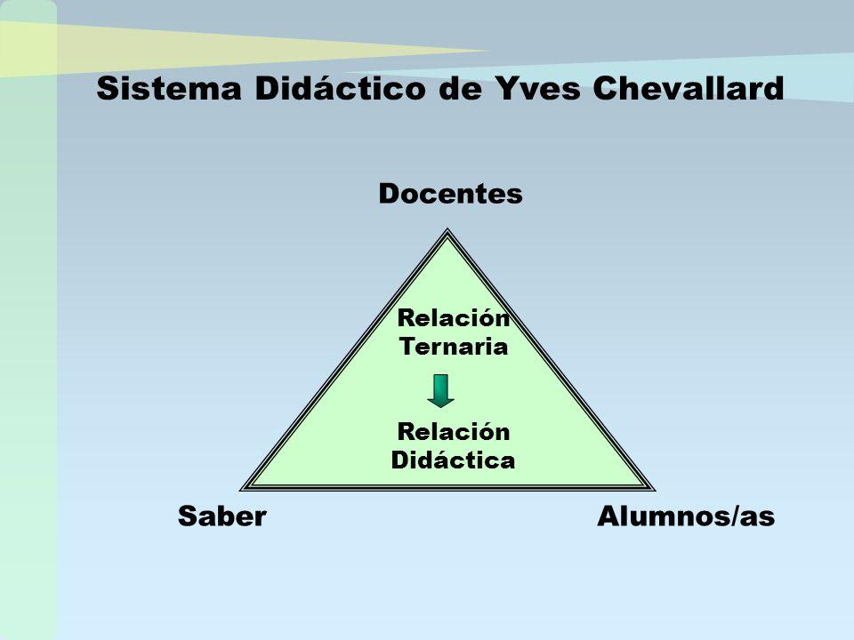 1.¿Qué es lo que en el sistema didáctico se denomina saber.