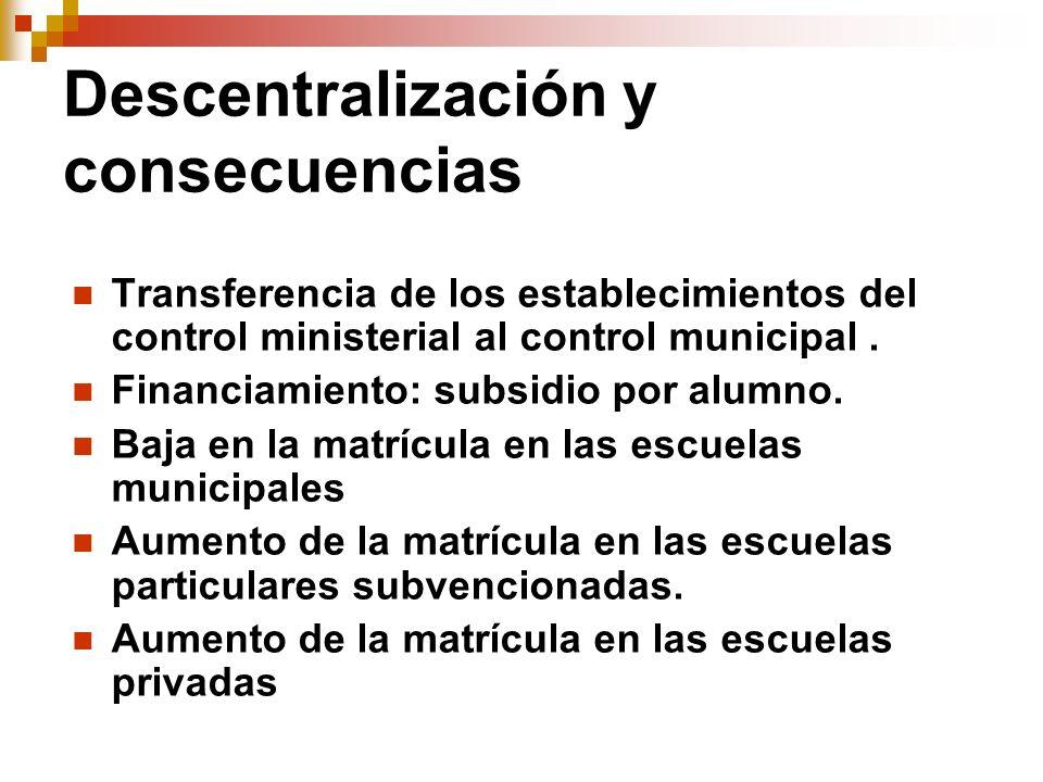 Descentralización y consecuencias Transferencia de los establecimientos del control ministerial al control municipal. Financiamiento: subsidio por alu