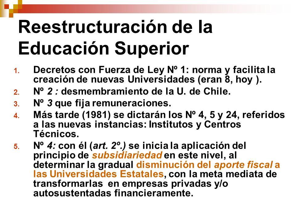 Reestructuración de la Educación Superior 1. Decretos con Fuerza de Ley Nº 1: norma y facilita la creación de nuevas Universidades (eran 8, hoy ). 2.