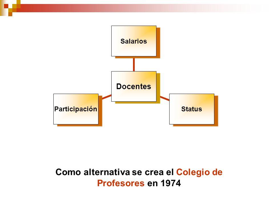 Docentes SalariosStatusParticipación Como alternativa se crea el Colegio de Profesores en 1974