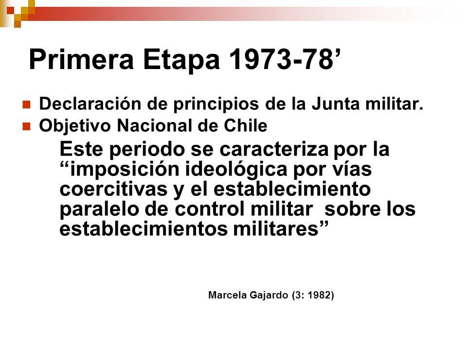 Primera Etapa 1973-78 Declaración de principios de la Junta militar. Objetivo Nacional de Chile Este periodo se caracteriza por la imposición ideológi