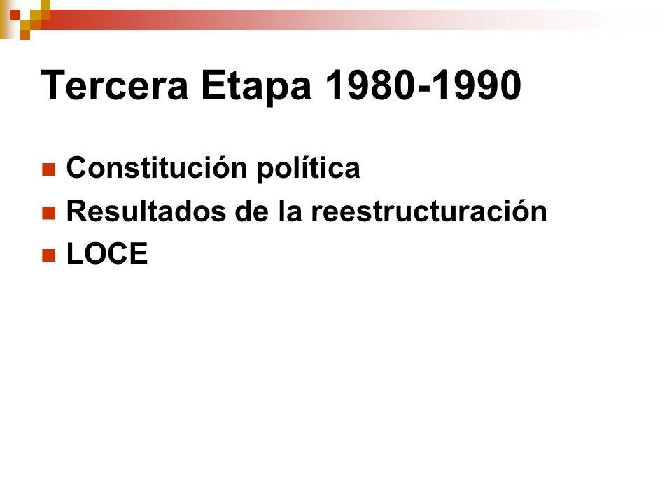 Tercera Etapa 1980-1990 Constitución política Resultados de la reestructuración LOCE