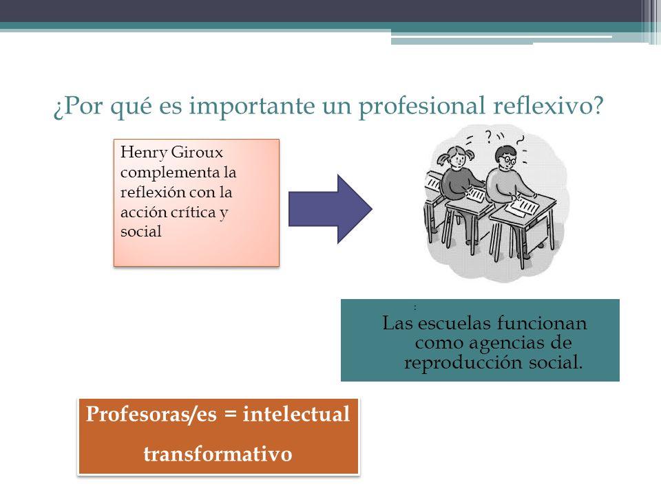 ¿Por qué es importante un profesional reflexivo? : Las escuelas funcionan como agencias de reproducción social. Profesoras/es = intelectual transforma
