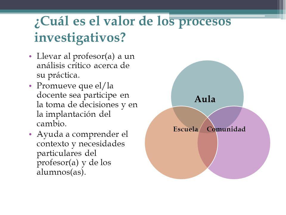 ¿Cuál es el valor de los procesos investigativos? Llevar al profesor(a) a un análisis crítico acerca de su práctica. Promueve que el/la docente sea pa