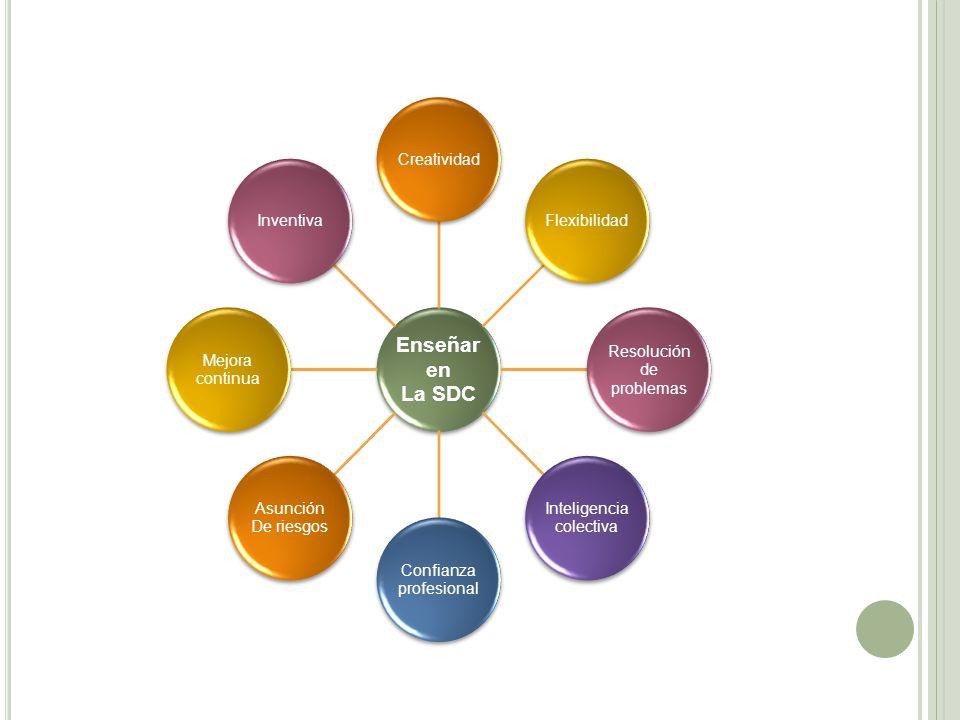 L A EDUCACIÓN EN TIEMPOS DE LA SDC Cambios socio- culturales Cambios en los modelos de enseñanza Cambios en el tipo de aprendizaje ¿Cuáles serían esas nuevas formas de enseñar y aprender en el siglo XXI?