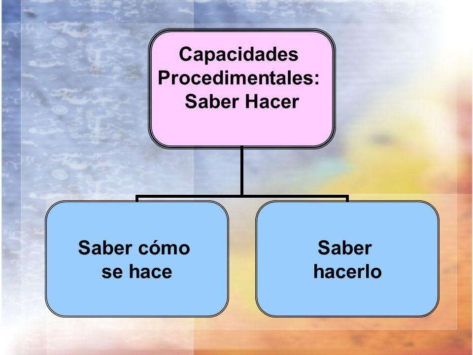 Capacidades Procedimentales: Saber Hacer Saber cómo se hace Saber hacerlo