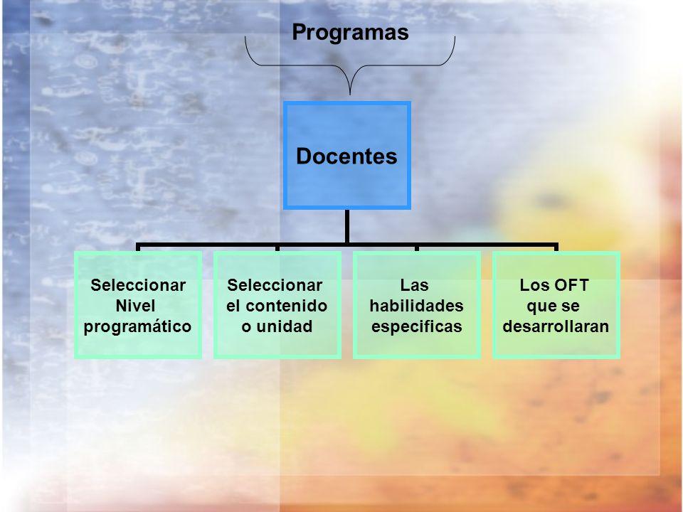 Docentes Seleccionar Nivel programático Seleccionar el contenido o unidad Las habilidades especificas Los OFT que se desarrollaran Programas