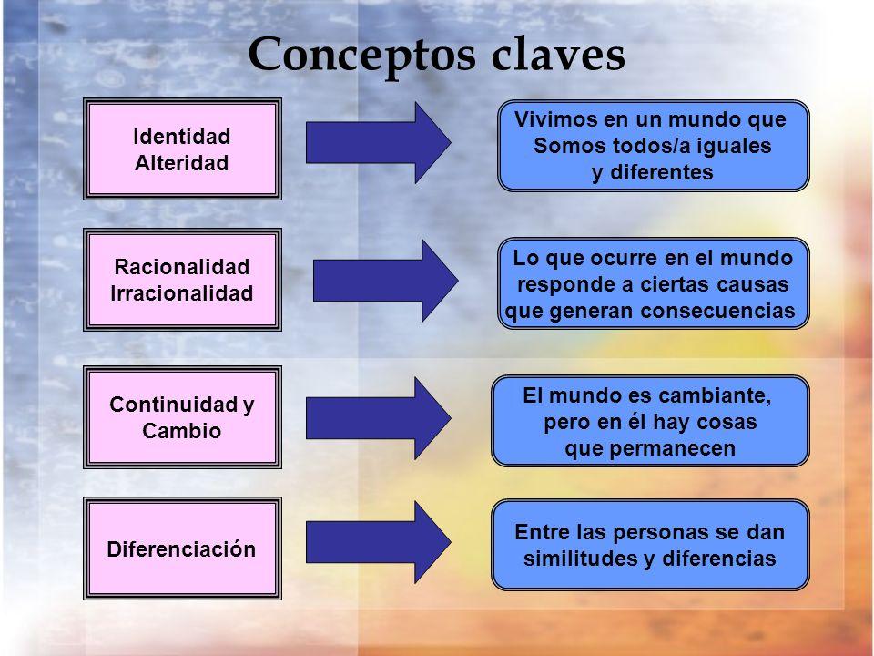 Conceptos claves Racionalidad Irracionalidad Identidad Alteridad Continuidad y Cambio Diferenciación Vivimos en un mundo que Somos todos/a iguales y d