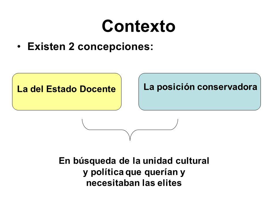 Contexto La del Estado Docente La posición conservadora Existen 2 concepciones: En búsqueda de la unidad cultural y política que querían y necesitaban las elites